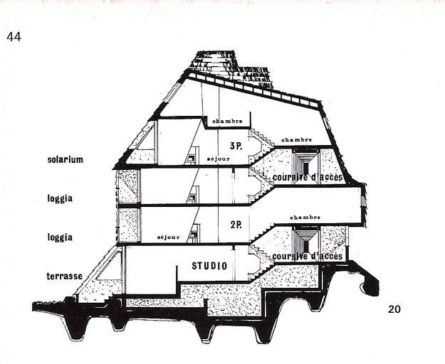 Coupe. In: Recherche et Architecture, n° 2, 1970
